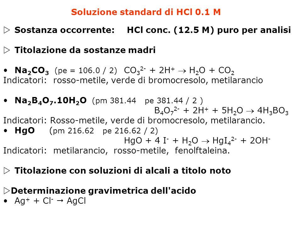 Soluzione standard di HCl 0.1 M