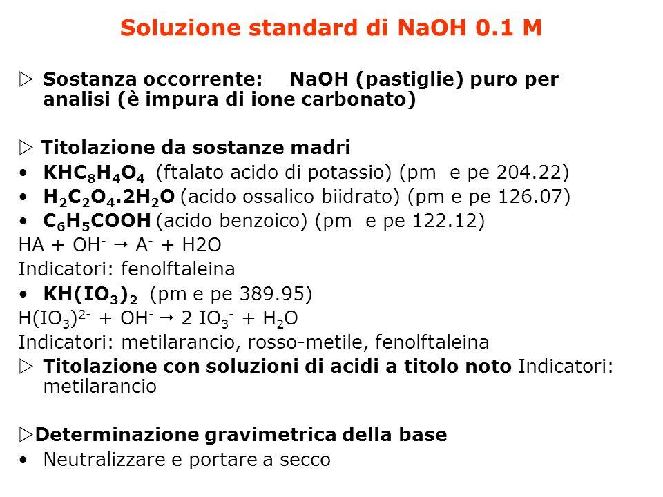 Soluzione standard di NaOH 0.1 M