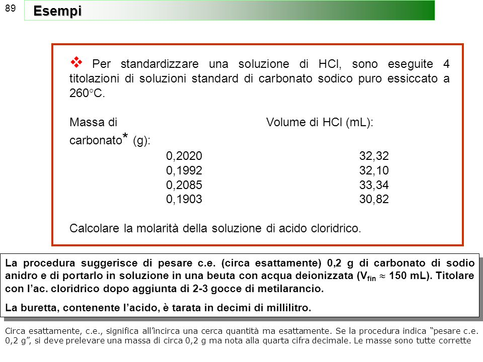 89 Esempi. Per standardizzare una soluzione di HCl, sono eseguite 4 titolazioni di soluzioni standard di carbonato sodico puro essiccato a 260°C.