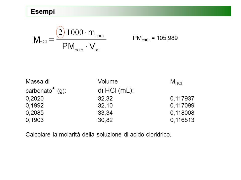 Esempi PMcarb = 105,989 Massa di Volume MHCl