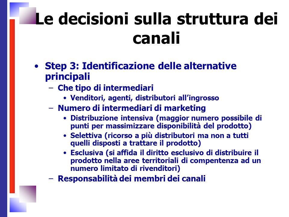 Le decisioni sulla struttura dei canali