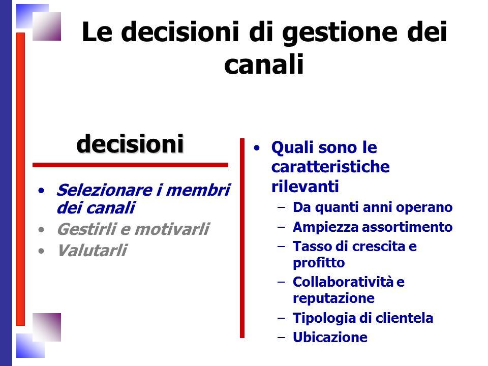 Le decisioni di gestione dei canali