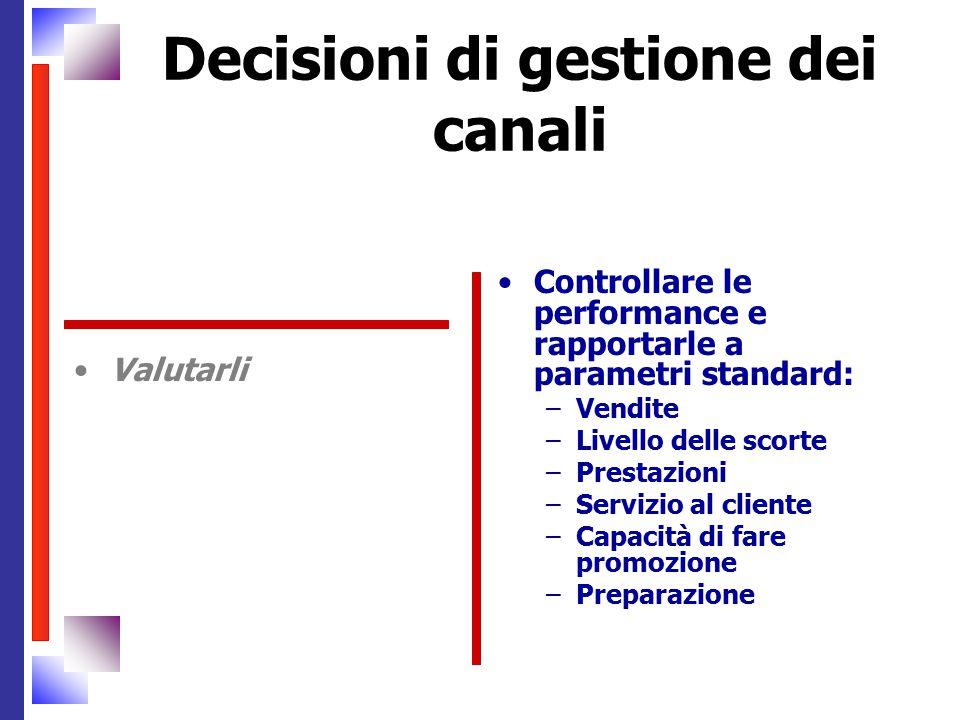 Decisioni di gestione dei canali