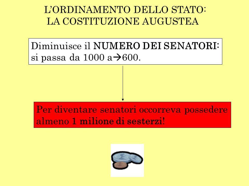 Istituto salesiano s ambrogio ppt scaricare for Numero deputati senatori