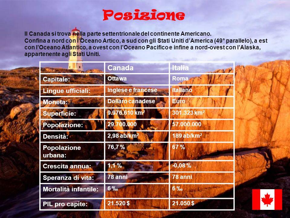 Posizione Canada Italia Capitale: Lingue ufficiali: Moneta:
