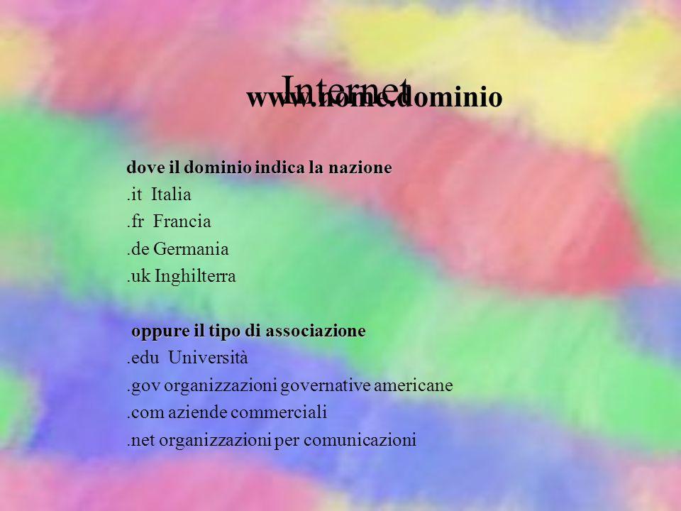 Internet www.nome.dominio dove il dominio indica la nazione .it Italia