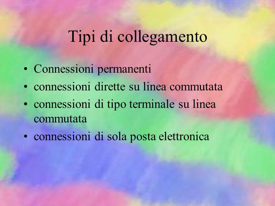 Tipi di collegamento Connessioni permanenti