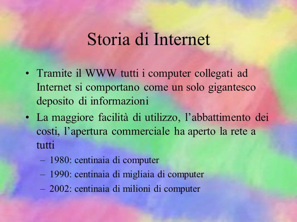 Storia di Internet Tramite il WWW tutti i computer collegati ad Internet si comportano come un solo gigantesco deposito di informazioni.