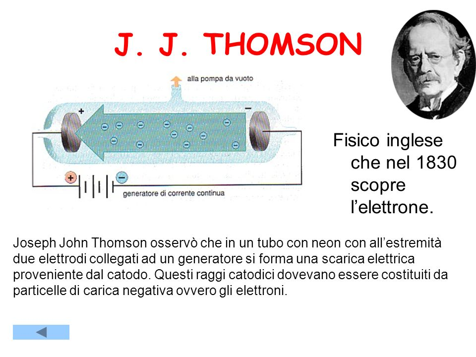 J. J. THOMSON Fisico inglese che nel 1830 scopre l'elettrone.