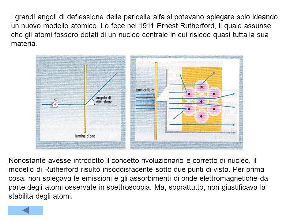 I grandi angoli di deflessione delle paricelle alfa si potevano spiegare solo ideando un nuovo modello atomico. Lo fece nel 1911 Ernest Rutherford, il quale assunse che gli atomi fossero dotati di un nucleo centrale in cui risiede quasi tutta la sua materia.