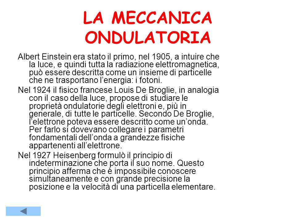 LA MECCANICA ONDULATORIA