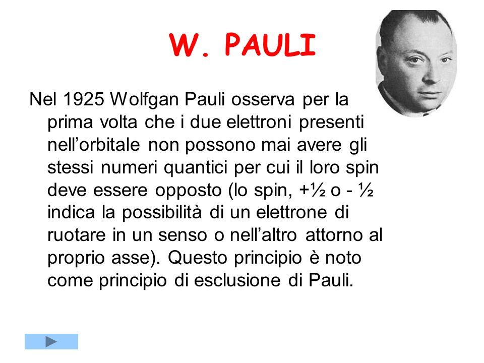W. PAULI