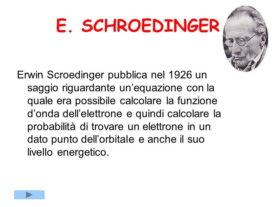E. SCHROEDINGER