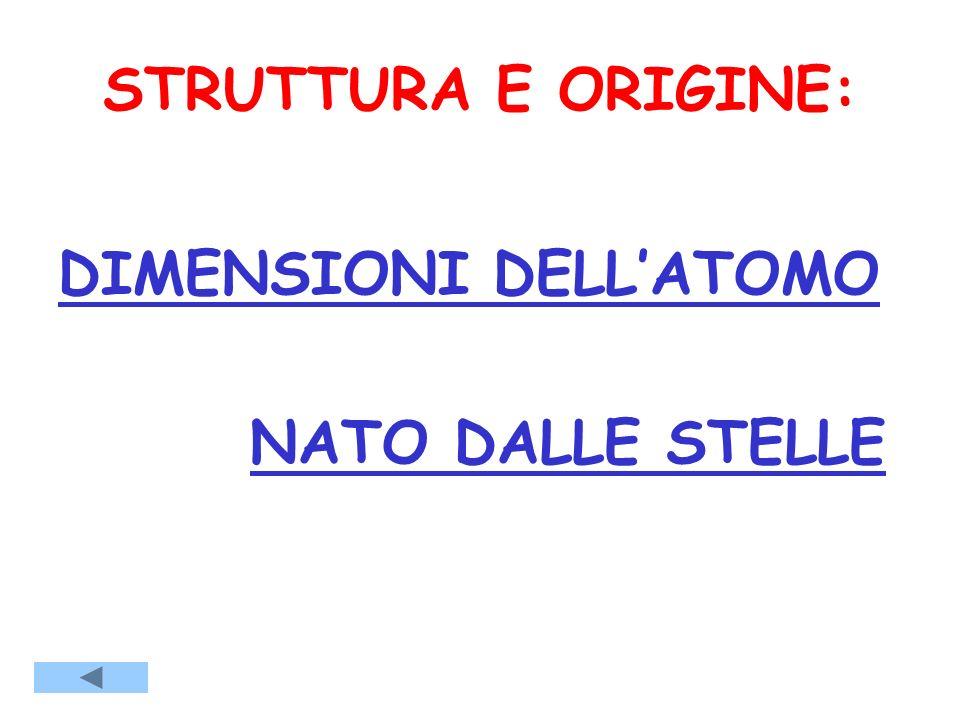 STRUTTURA E ORIGINE: DIMENSIONI DELL'ATOMO NATO DALLE STELLE