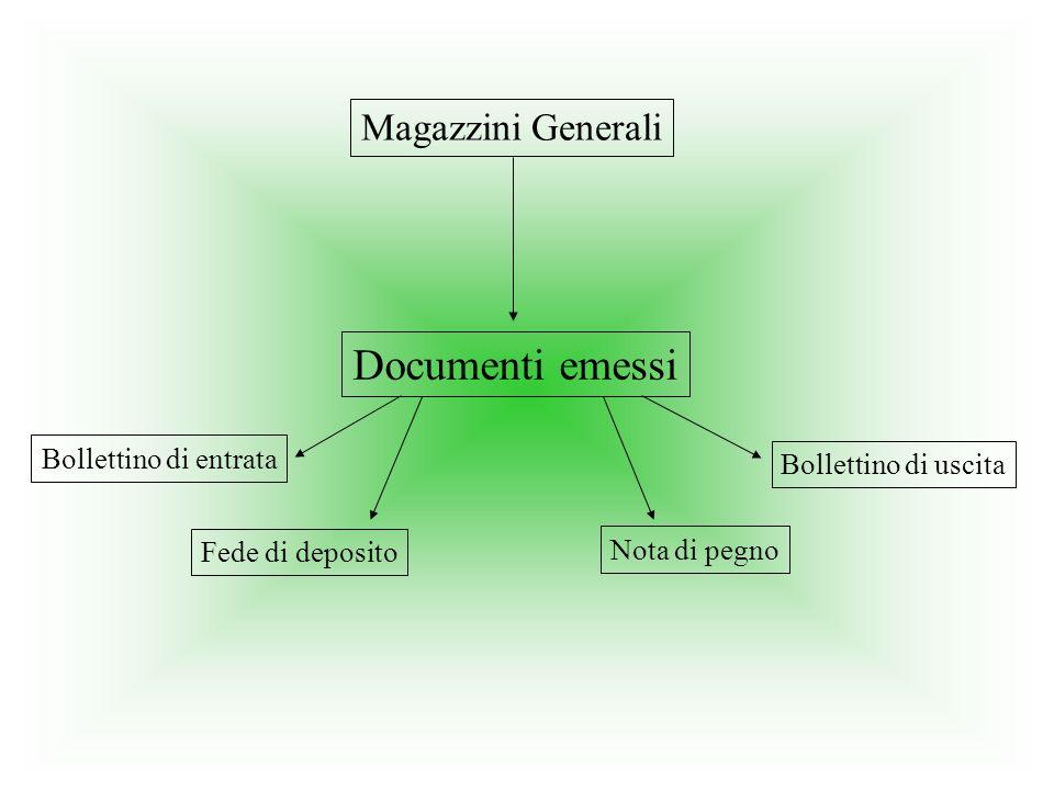 Documenti emessi Magazzini Generali Bollettino di entrata