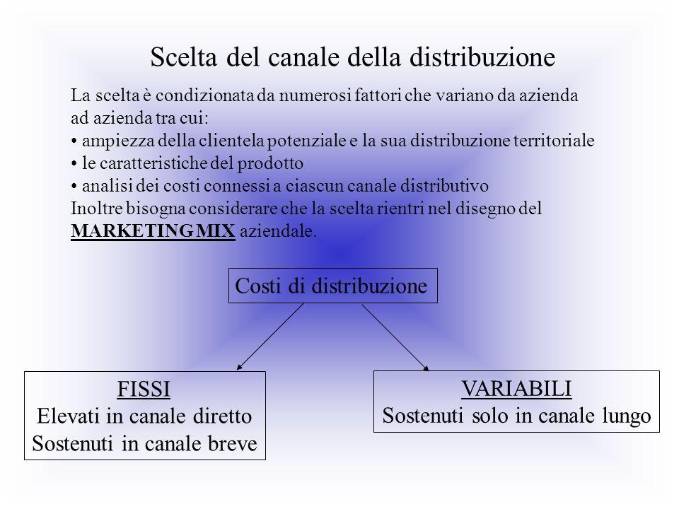 Scelta del canale della distribuzione