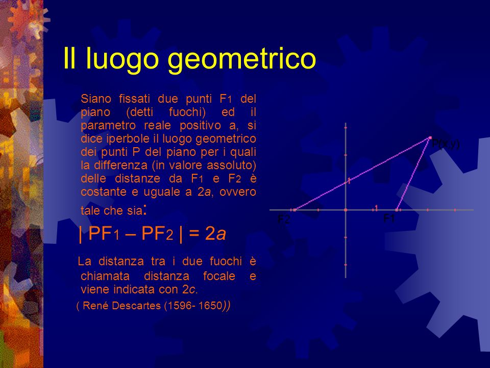 Il luogo geometrico | PF1 – PF2 | = 2a
