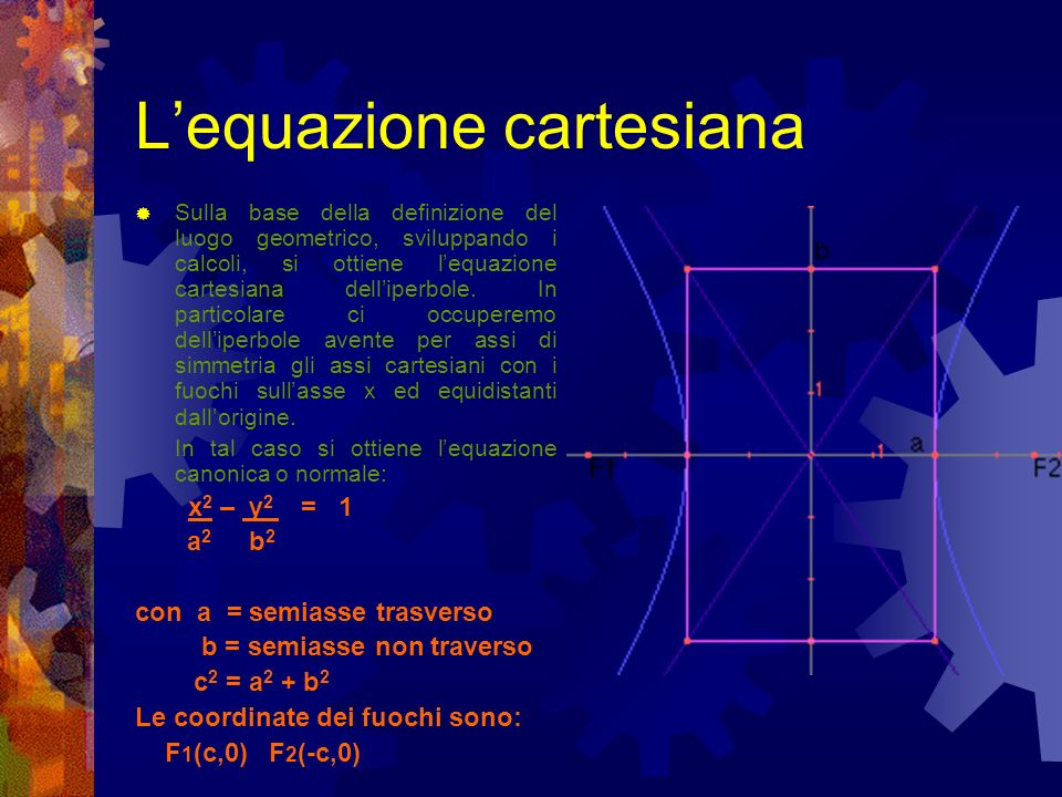 L'equazione cartesiana