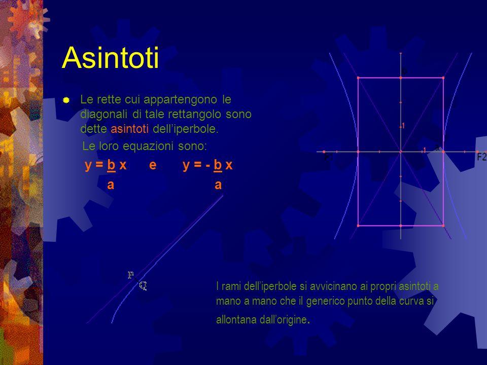 Asintoti y = b x e y = - b x a a