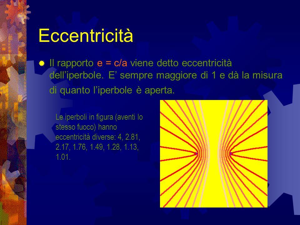 EccentricitàIl rapporto e = c/a viene detto eccentricità dell'iperbole. E' sempre maggiore di 1 e dà la misura di quanto l'iperbole è aperta.