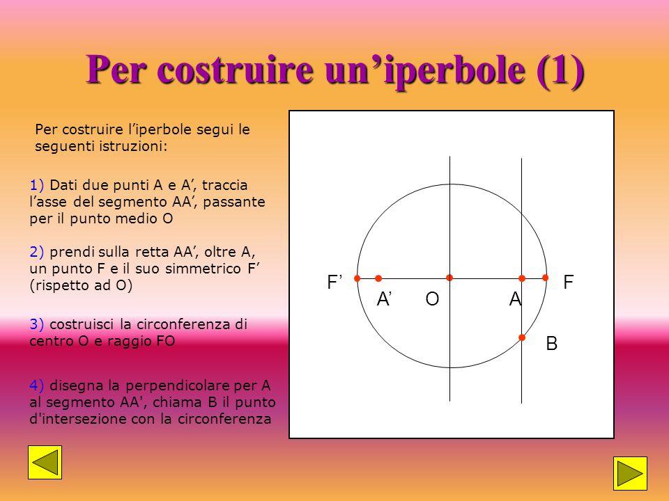 Per costruire un'iperbole (1)