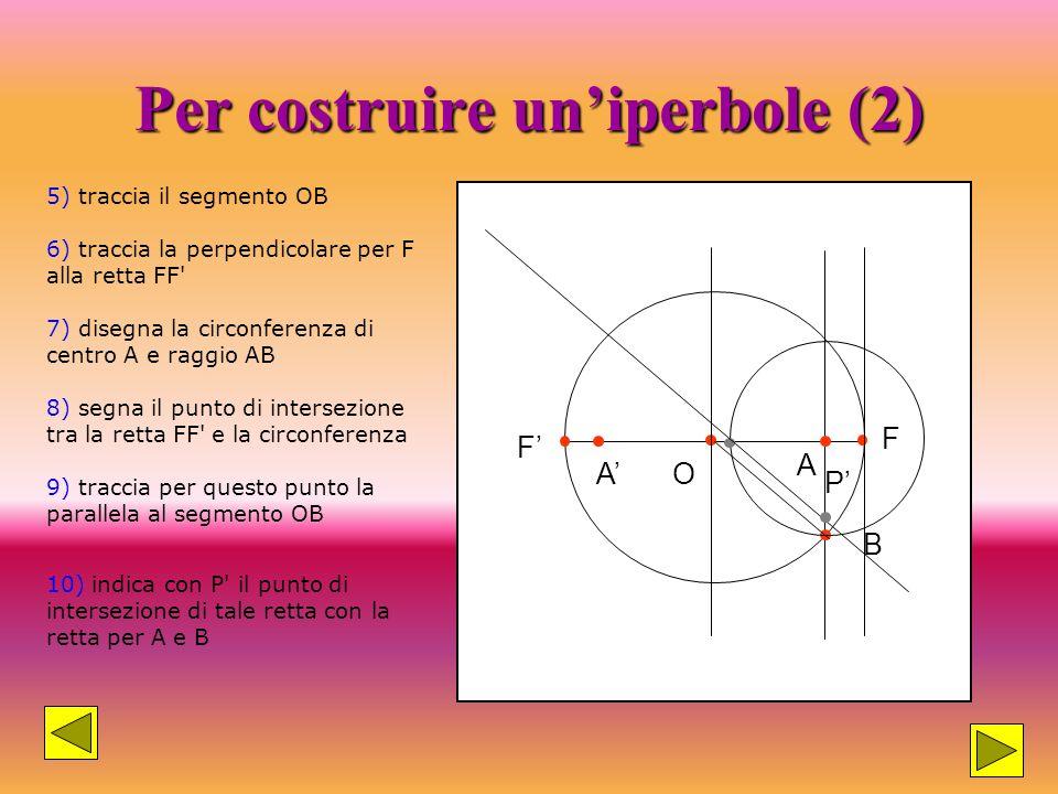 Per costruire un'iperbole (2)
