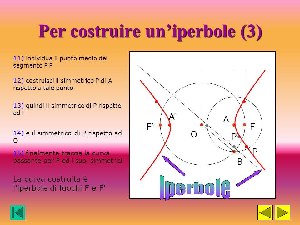 Per costruire un'iperbole (3)