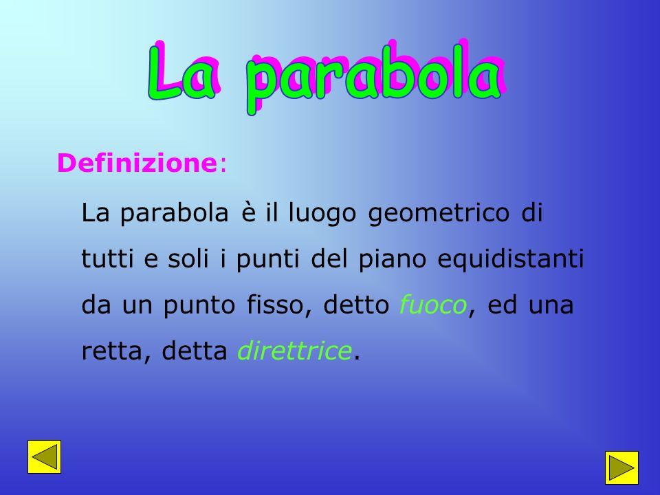 La parabola Definizione: