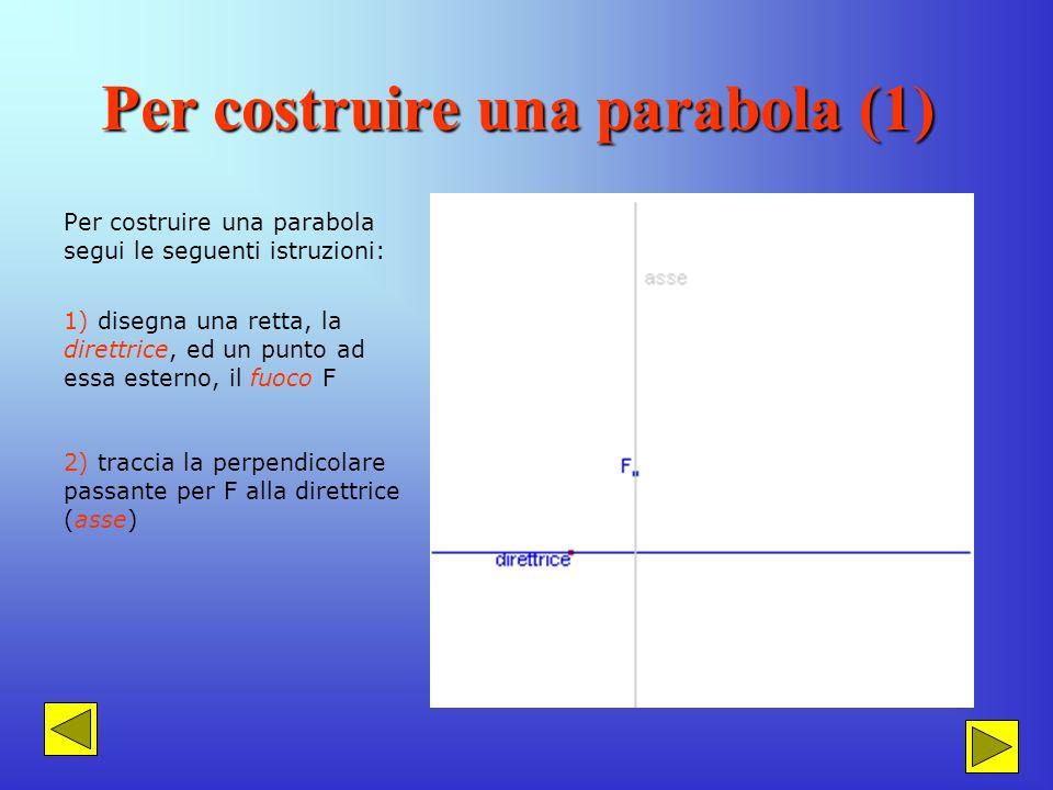 Per costruire una parabola (1)