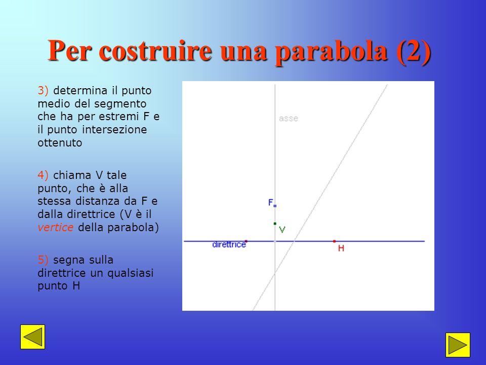 Per costruire una parabola (2)