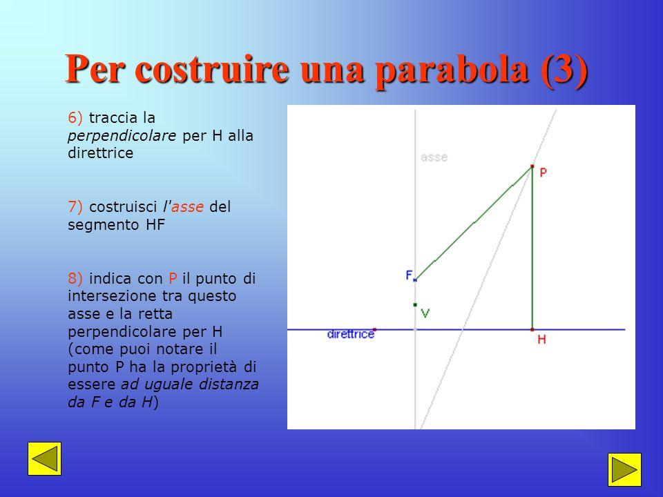 Per costruire una parabola (3)
