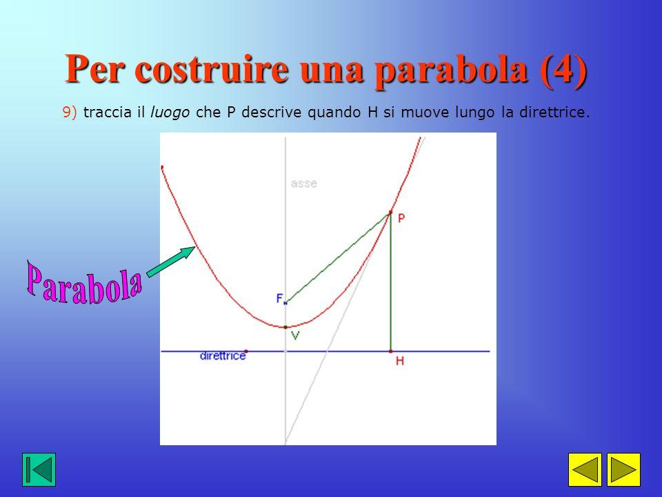 Per costruire una parabola (4)