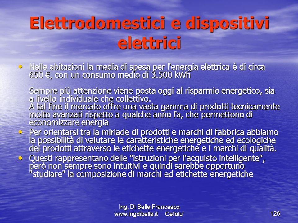 Elettrodomestici e dispositivi elettrici