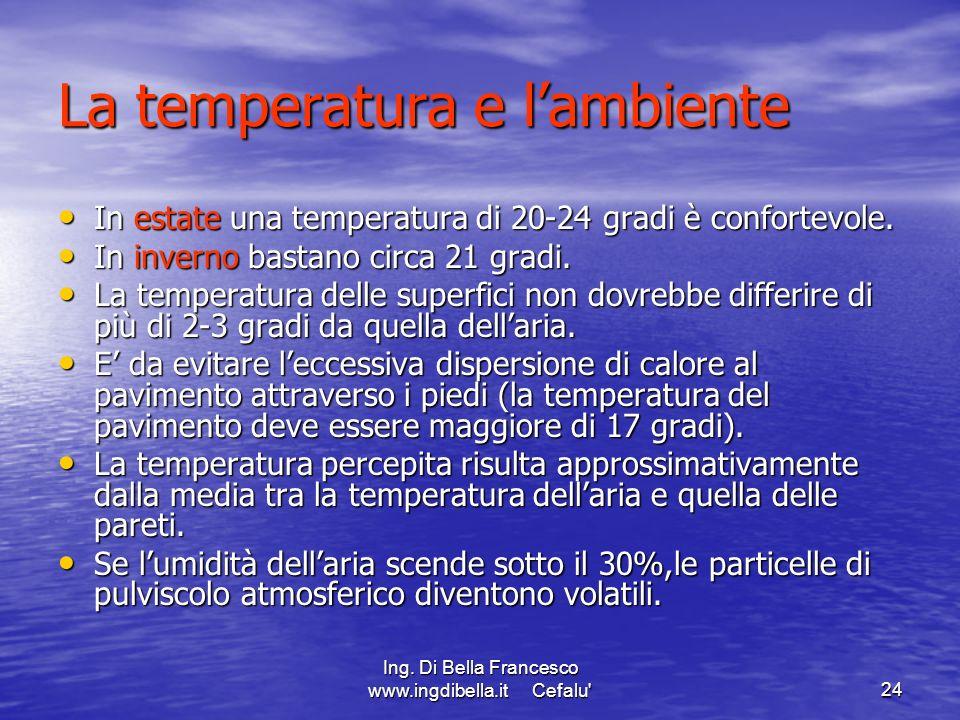 La temperatura e l'ambiente