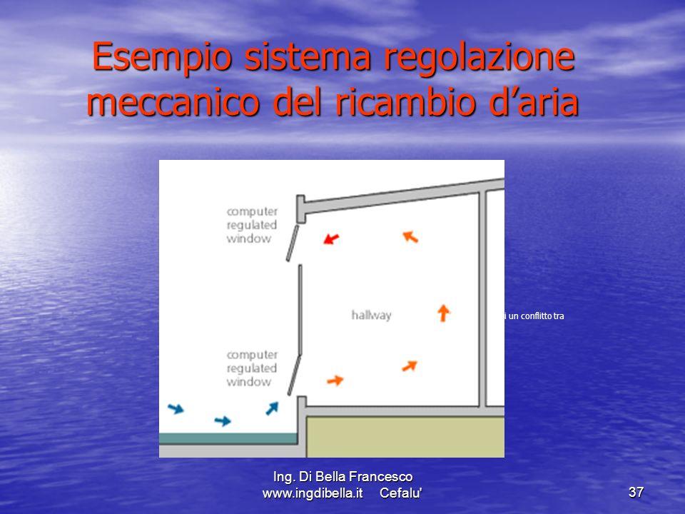 Esempio sistema regolazione meccanico del ricambio d'aria
