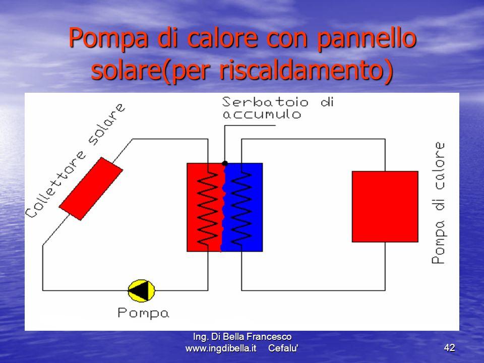 Pannello Solare Con Pompa Di Calore : Ing di bella francesco introduzione ppt scaricare