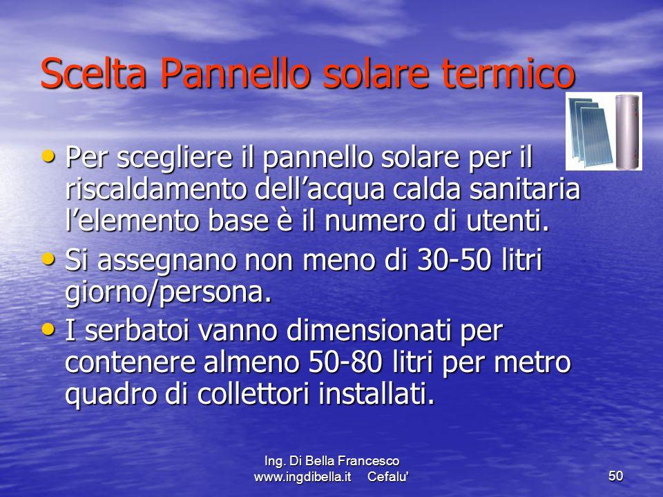 Scelta Pannello solare termico