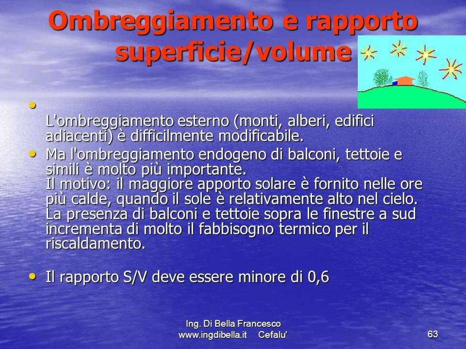 Ombreggiamento e rapporto superficie/volume
