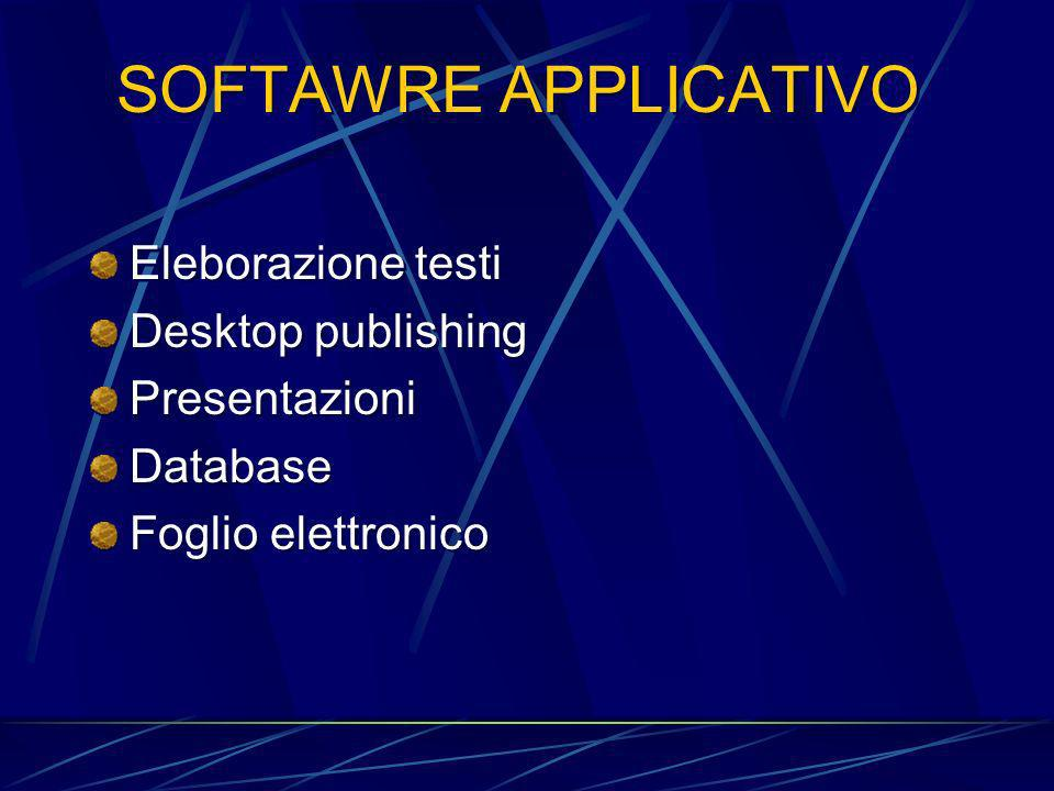 SOFTAWRE APPLICATIVO Eleborazione testi Desktop publishing
