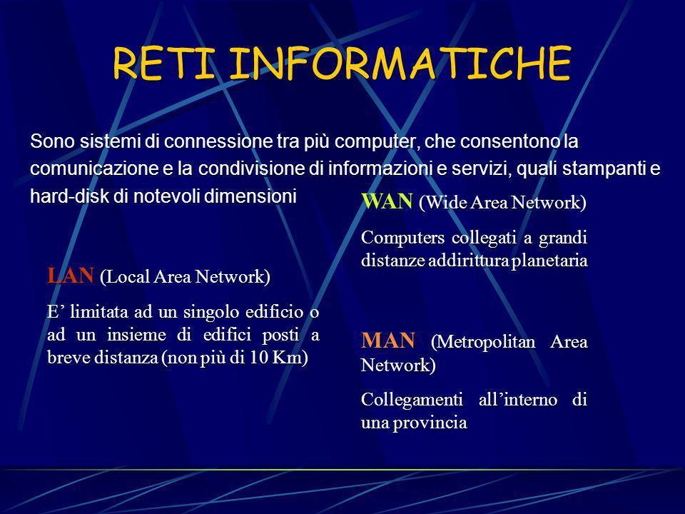 RETI INFORMATICHE WAN (Wide Area Network)
