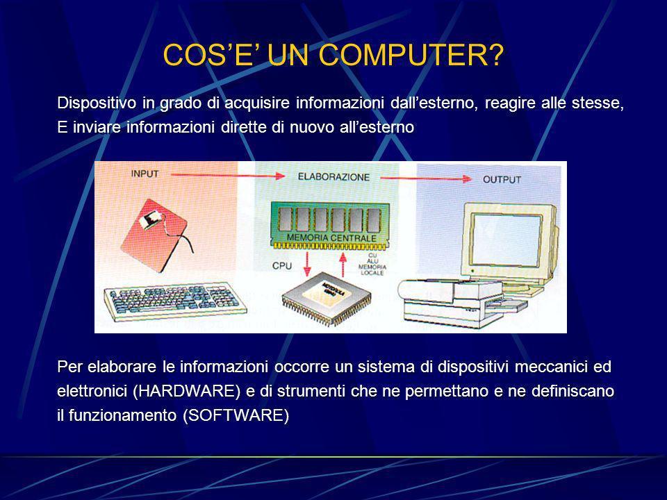 COS'E' UN COMPUTER Dispositivo in grado di acquisire informazioni dall'esterno, reagire alle stesse,
