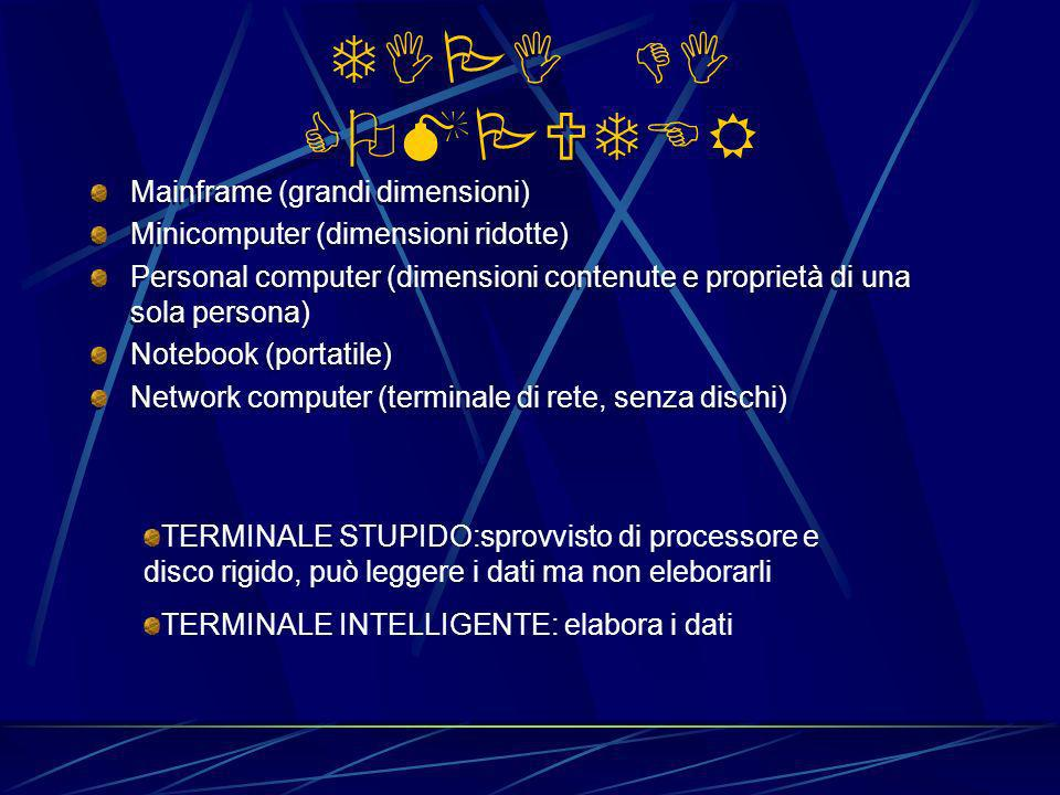 TIPI DI COMPUTER Mainframe (grandi dimensioni)