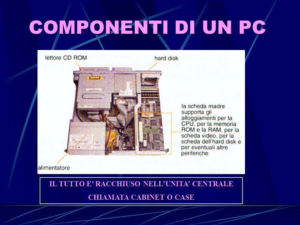 IL TUTTO E' RACCHIUSO NELL'UNITA' CENTRALE CHIAMATA CABINET O CASE