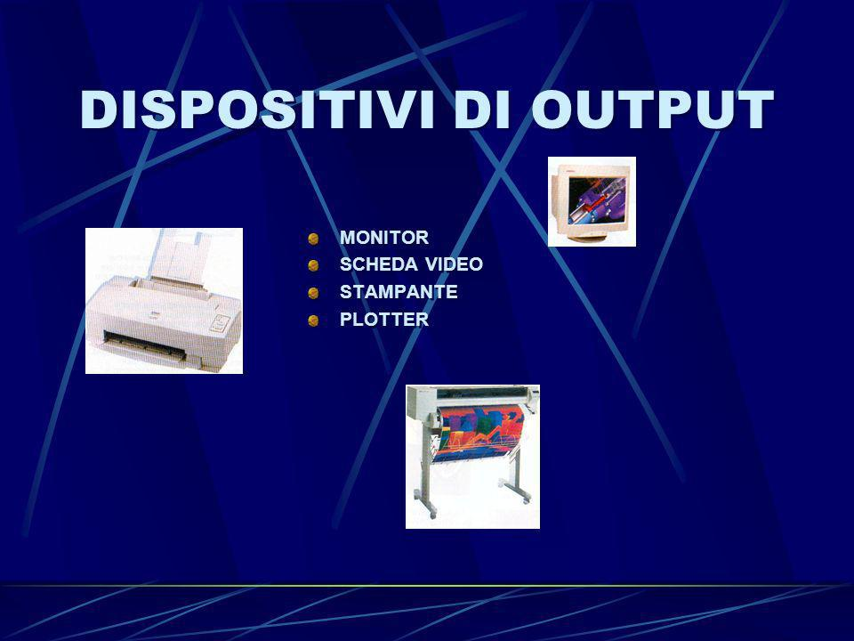 DISPOSITIVI DI OUTPUT MONITOR SCHEDA VIDEO STAMPANTE PLOTTER