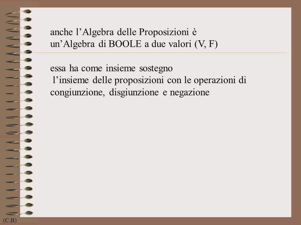 anche l'Algebra delle Proposizioni è