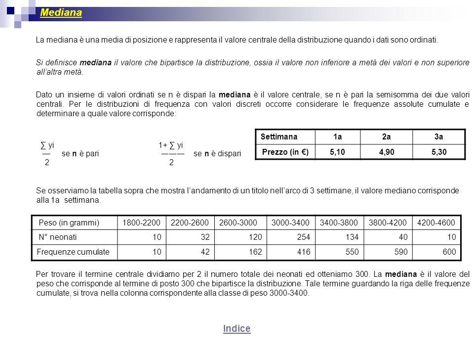 Mediana La mediana è una media di posizione e rappresenta il valore centrale della distribuzione quando i dati sono ordinati.