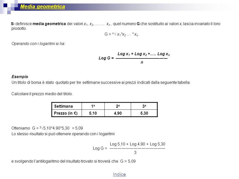 Media geometrica Indice G = n√ x1*x2 … * xn