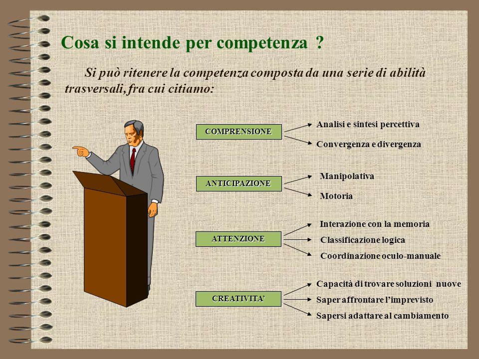 Cosa si intende per competenza