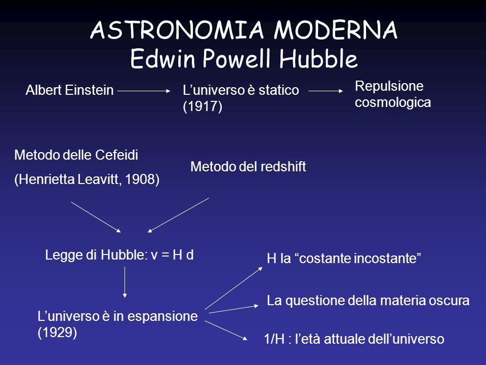 ASTRONOMIA MODERNA Edwin Powell Hubble