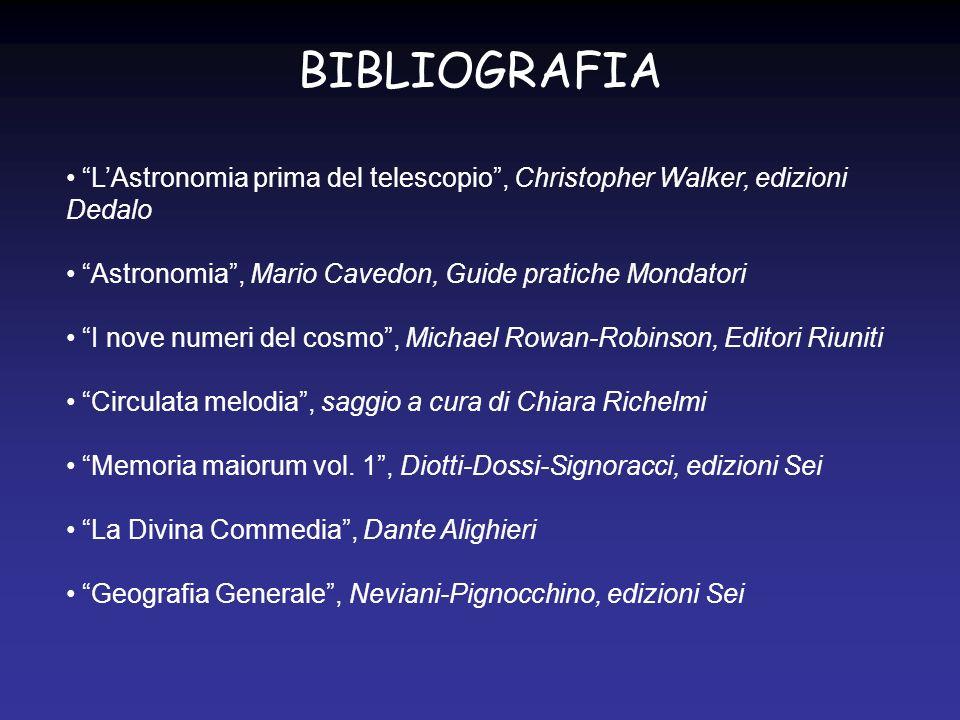 BIBLIOGRAFIA L'Astronomia prima del telescopio , Christopher Walker, edizioni Dedalo. Astronomia , Mario Cavedon, Guide pratiche Mondatori.